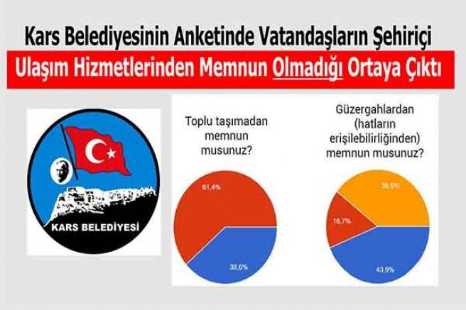 Kars Belediyesinin şehir içi ulaşım anketinden ilginç sonuçlar çıktı