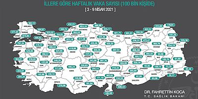 Kars'ta, haftalık vaka sayısı 100 bin kişide 191,28'e yükseldi